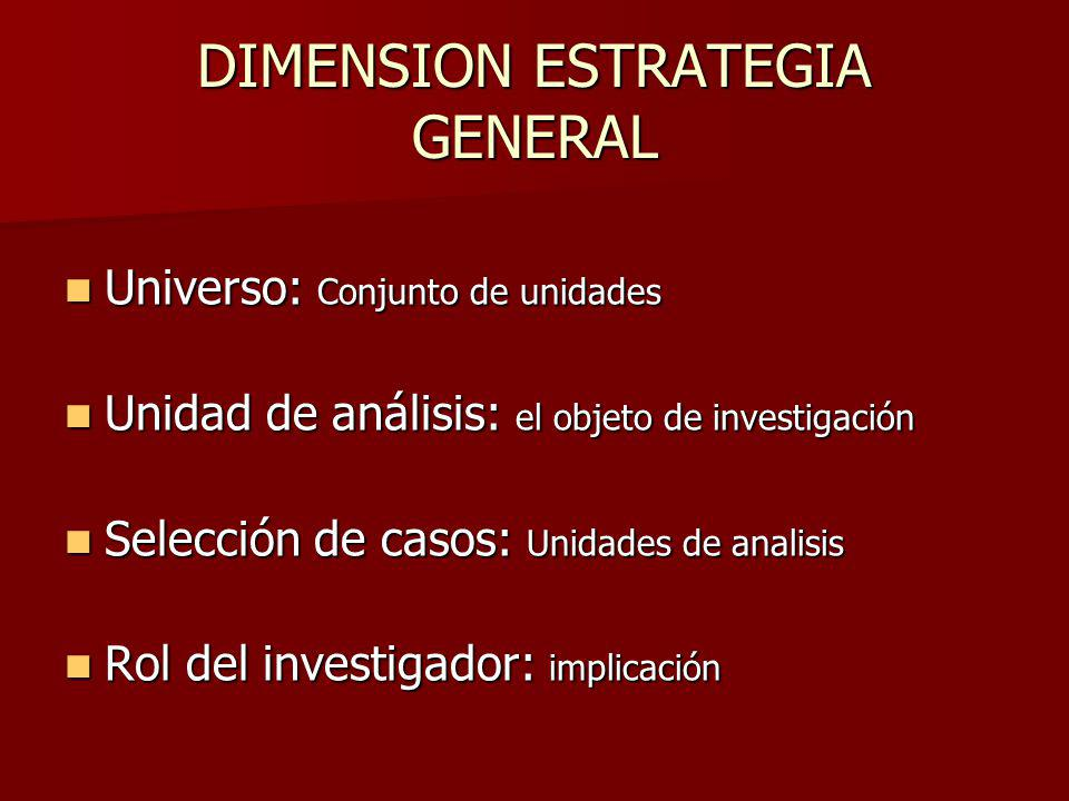 DIMENSION ESTRATEGIA GENERAL