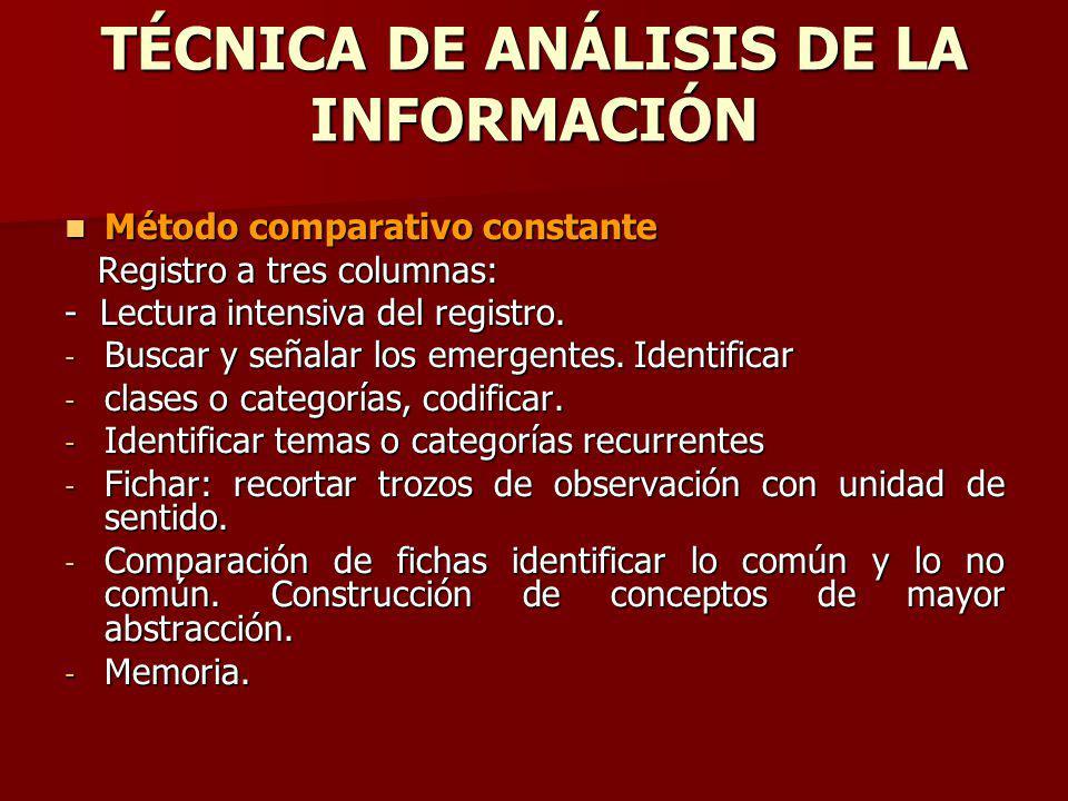 TÉCNICA DE ANÁLISIS DE LA INFORMACIÓN