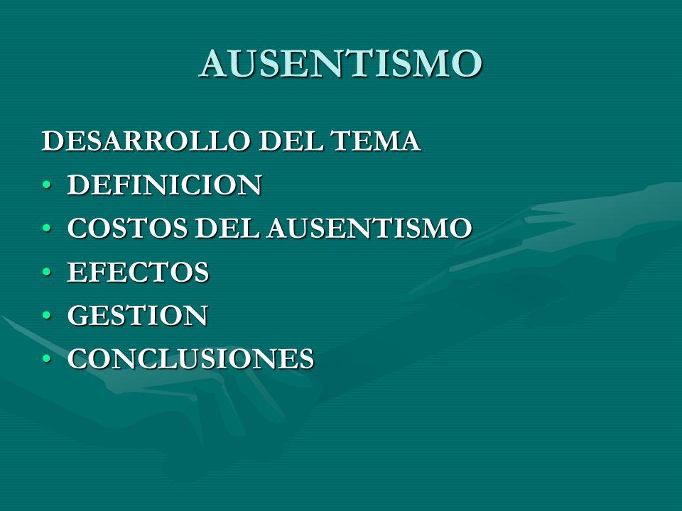 AUSENTISMO DESARROLLO DEL TEMA DEFINICION COSTOS DEL AUSENTISMO