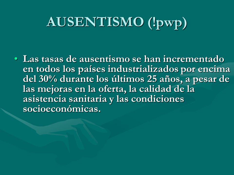 AUSENTISMO (!pwp)