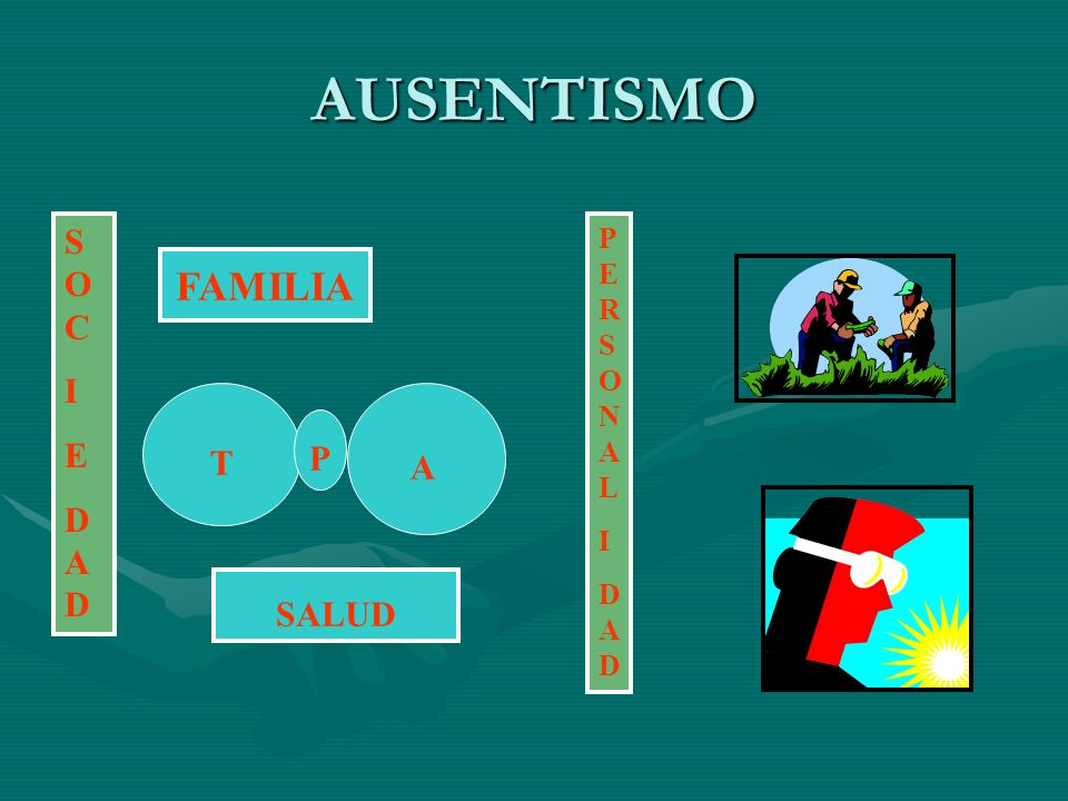 AUSENTISMO SOC I E DAD PERSONAL I DAD FAMILIA T A P SALUD