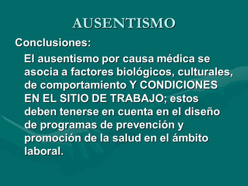 AUSENTISMO Conclusiones: