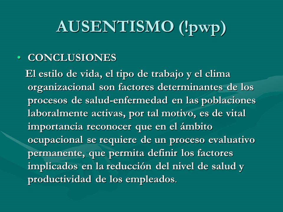 AUSENTISMO (!pwp) CONCLUSIONES