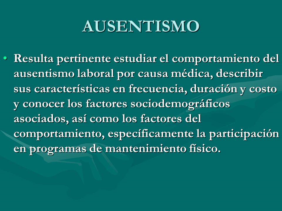 AUSENTISMO