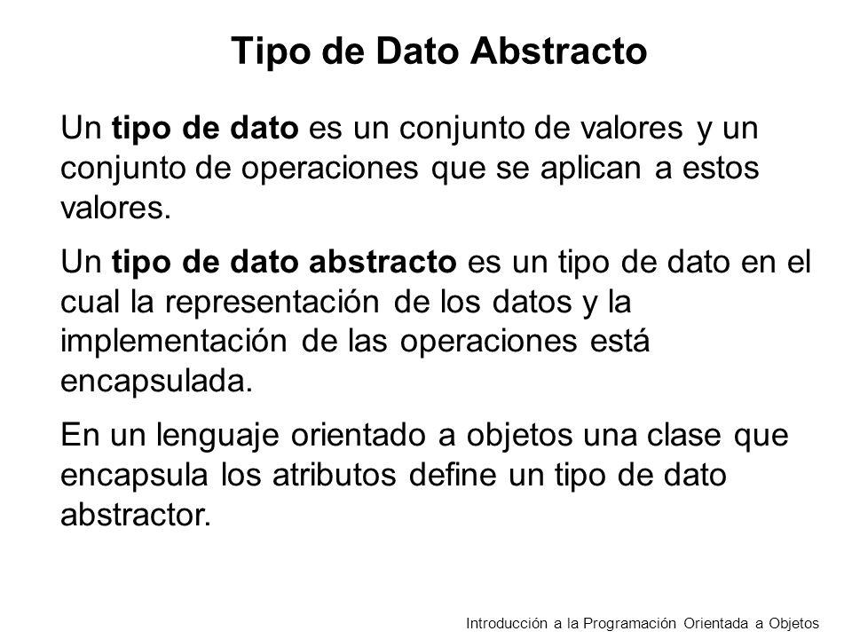 Tipo de Dato Abstracto Un tipo de dato es un conjunto de valores y un conjunto de operaciones que se aplican a estos valores.