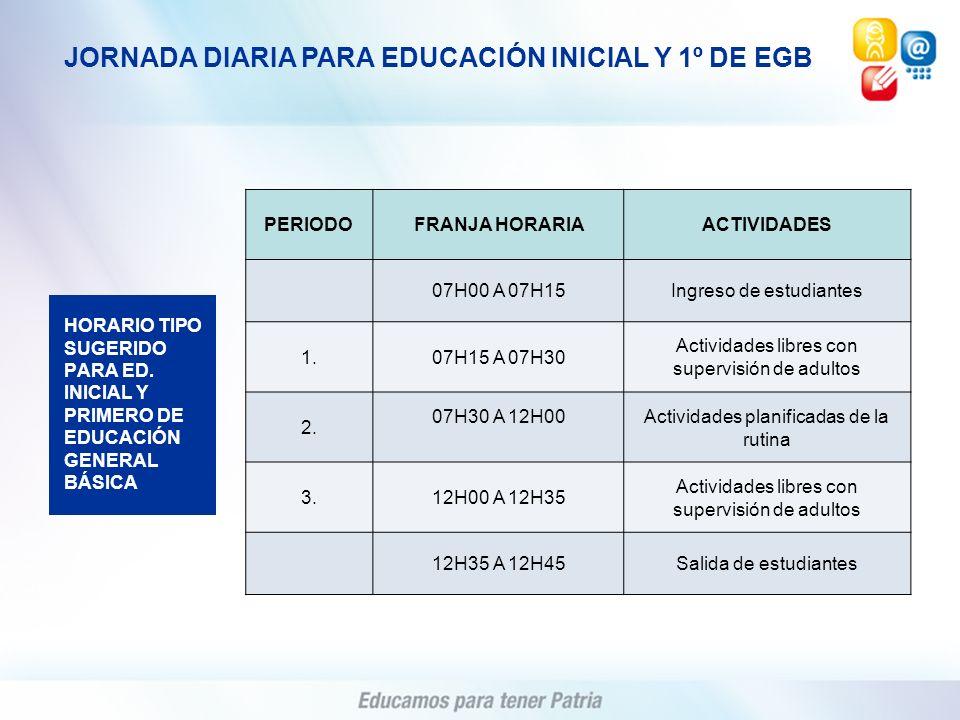 JORNADA DIARIA PARA EDUCACIÓN INICIAL Y 1º DE EGB