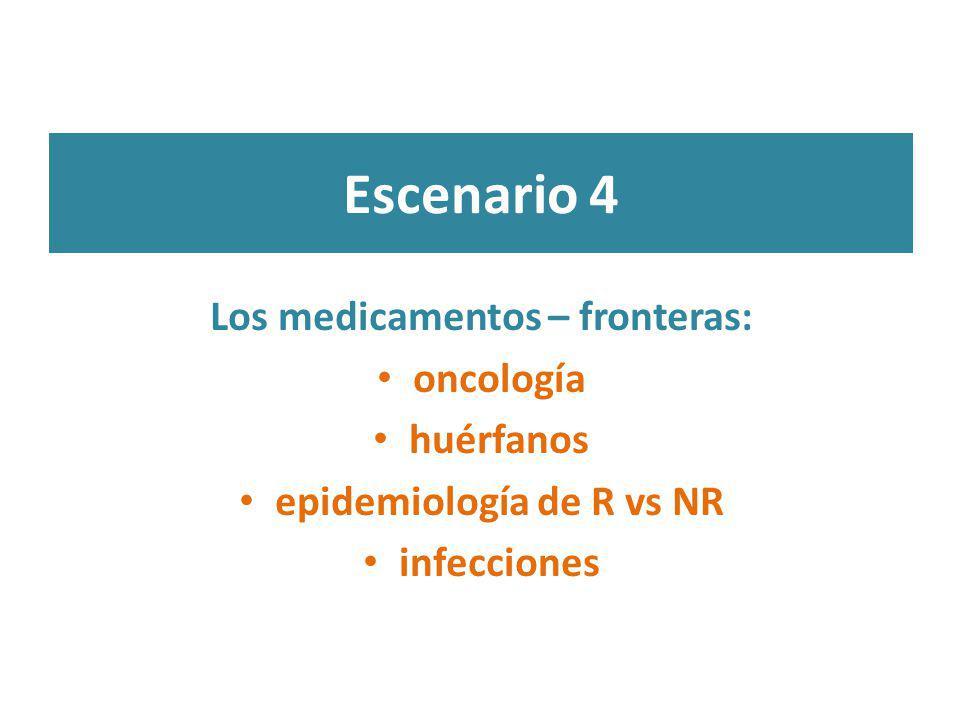 Los medicamentos – fronteras: epidemiología de R vs NR