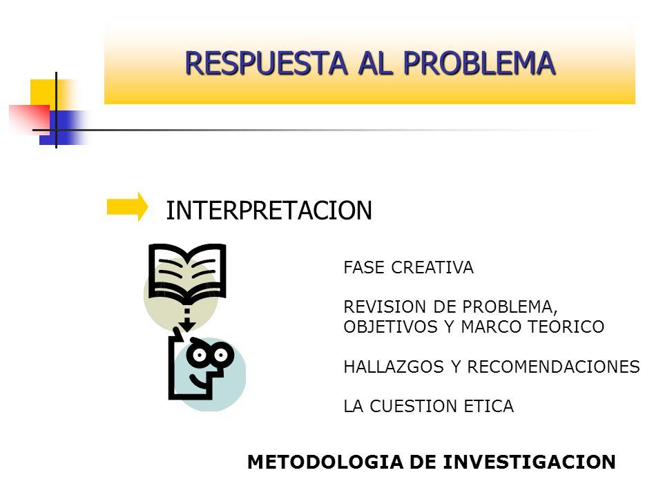 RESPUESTA AL PROBLEMA INTERPRETACION METODOLOGIA DE INVESTIGACION