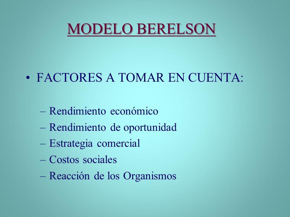 MODELO BERELSON FACTORES A TOMAR EN CUENTA: Rendimiento económico