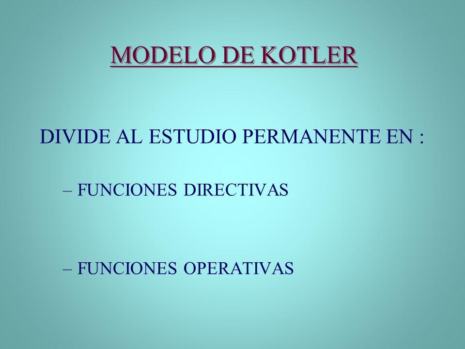 MODELO DE KOTLER DIVIDE AL ESTUDIO PERMANENTE EN :