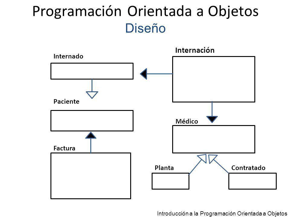 Programación Orientada a Objetos Diseño