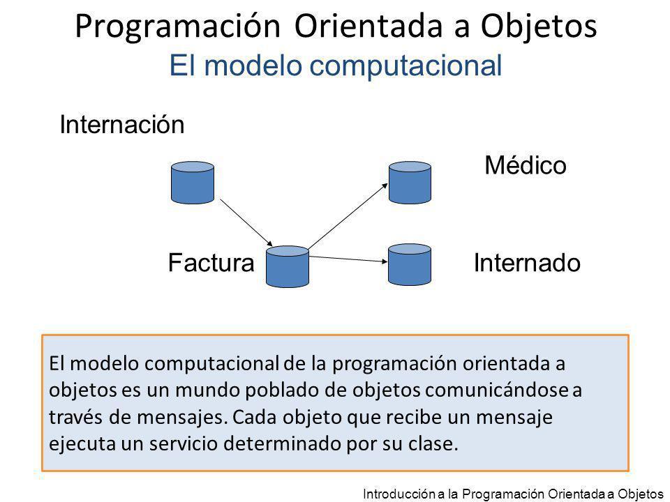 Programación Orientada a Objetos El modelo computacional