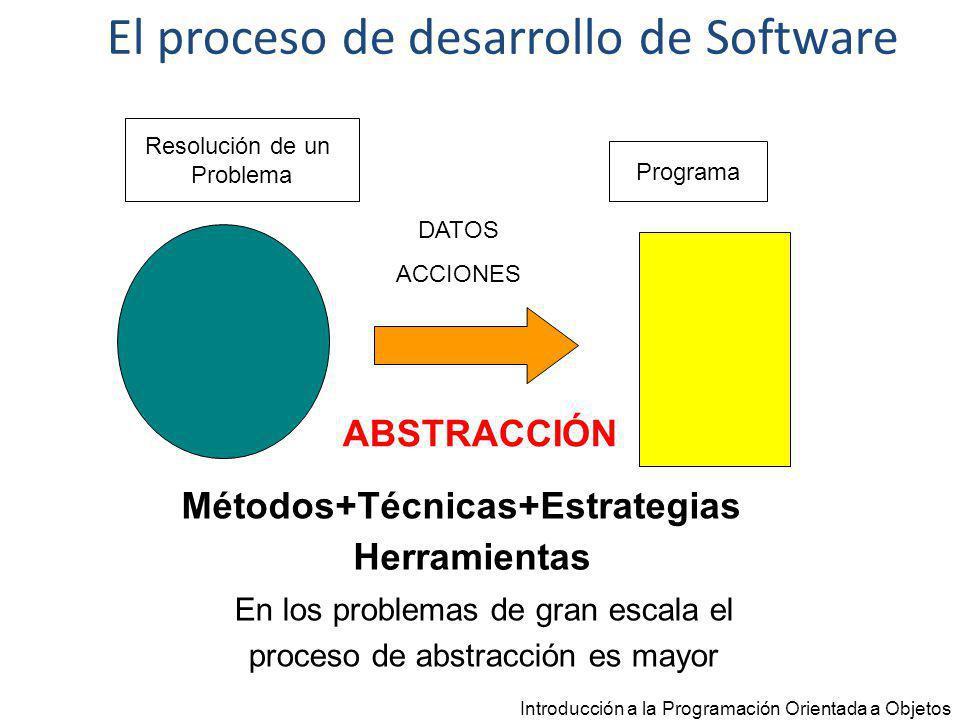 Métodos+Técnicas+Estrategias