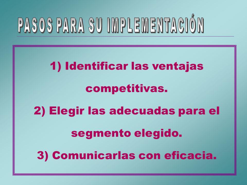 1) Identificar las ventajas competitivas.