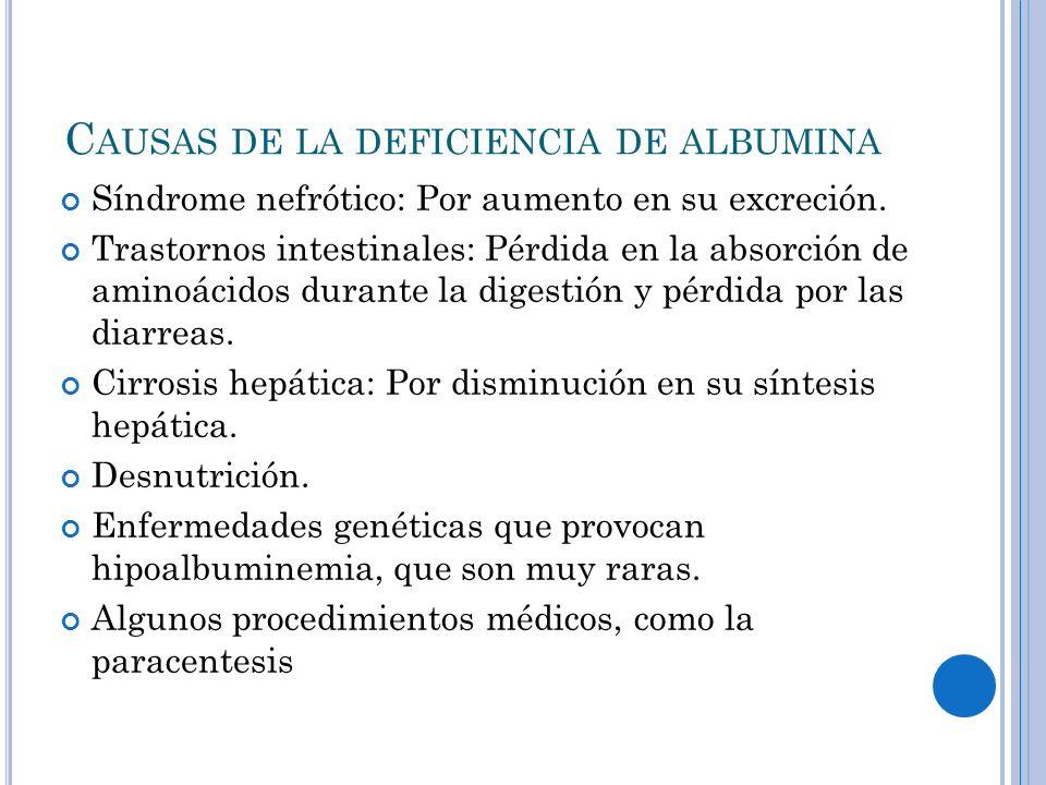 Causas de la deficiencia de albumina