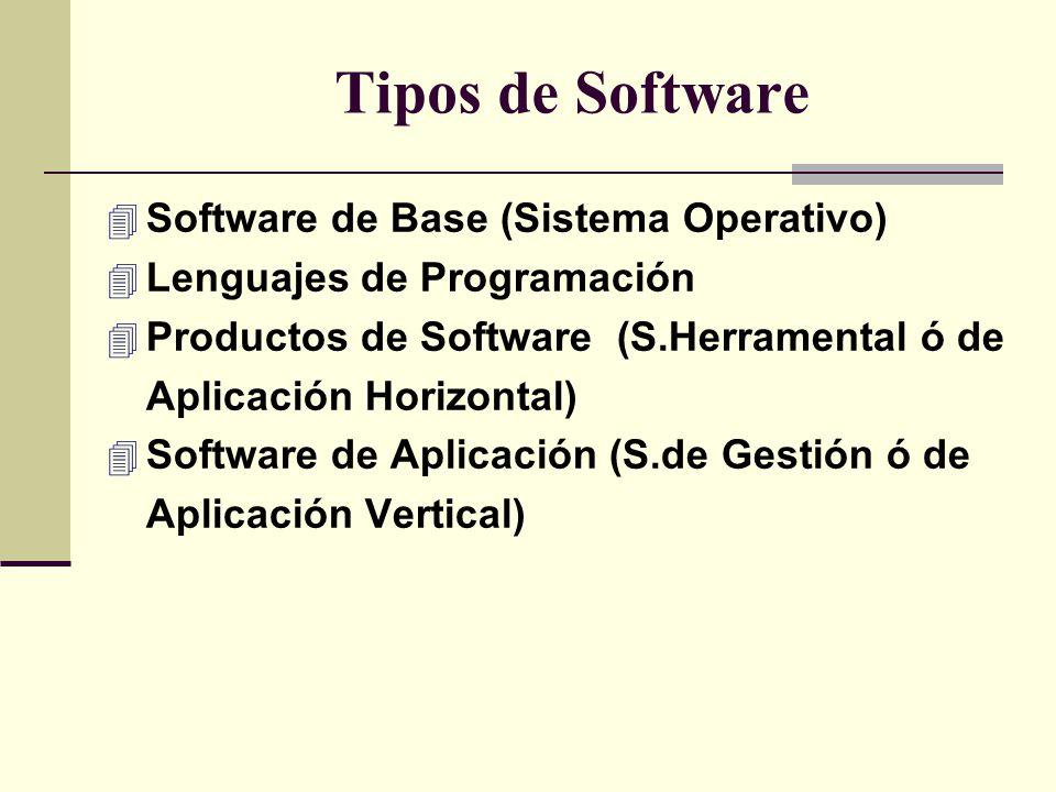 Tipos de Software Software de Base (Sistema Operativo)