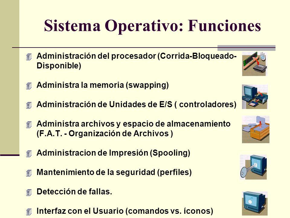 Sistema Operativo: Funciones