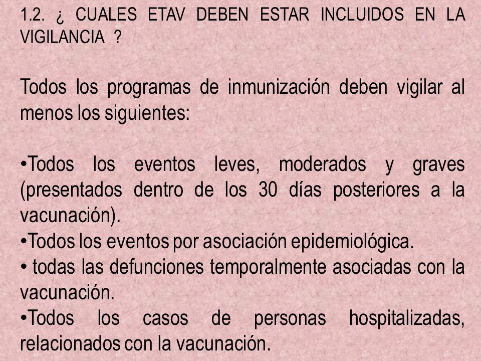Todos los eventos por asociación epidemiológica.