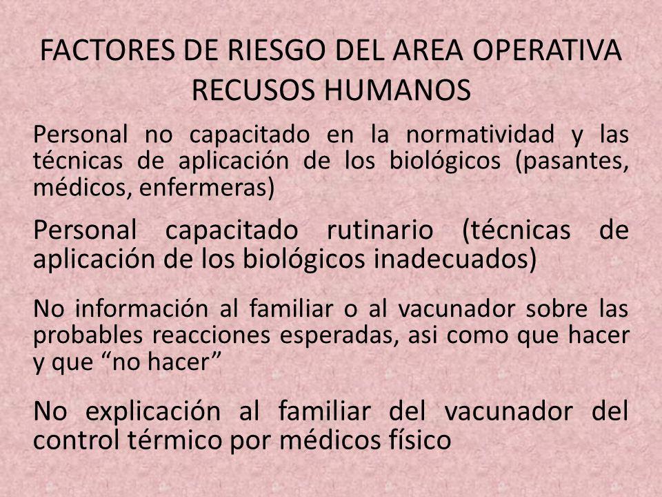 FACTORES DE RIESGO DEL AREA OPERATIVA RECUSOS HUMANOS
