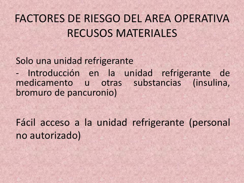 FACTORES DE RIESGO DEL AREA OPERATIVA RECUSOS MATERIALES