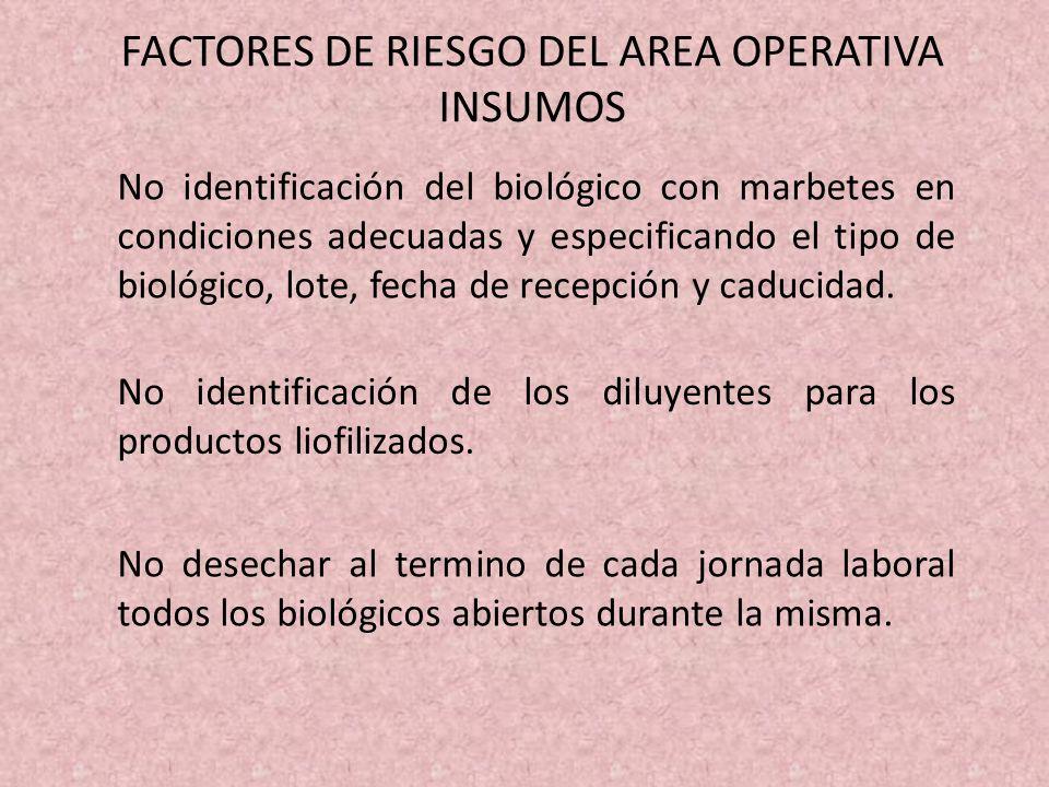 FACTORES DE RIESGO DEL AREA OPERATIVA INSUMOS