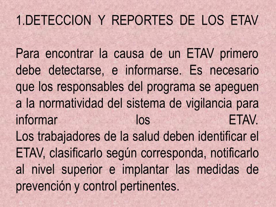 1.DETECCION Y REPORTES DE LOS ETAV Para encontrar la causa de un ETAV primero debe detectarse, e informarse.