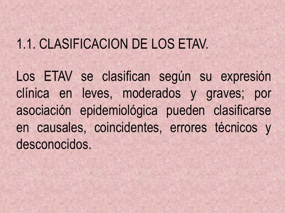 1.1. CLASIFICACION DE LOS ETAV.