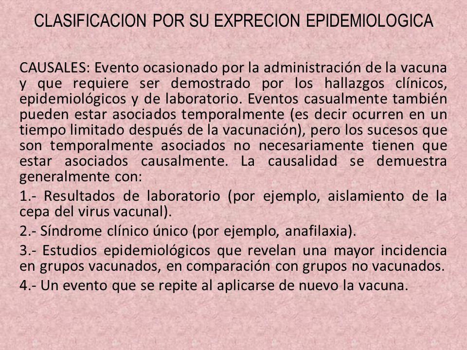 CLASIFICACION POR SU EXPRECION EPIDEMIOLOGICA
