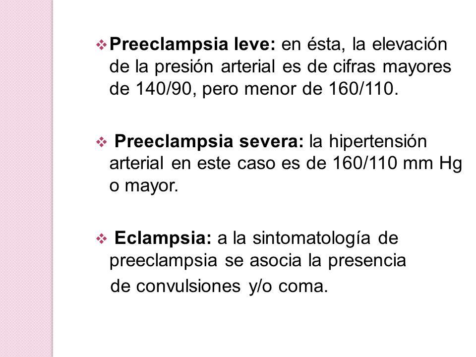Preeclampsia leve: en ésta, la elevación de la presión arterial es de cifras mayores de 140/90, pero menor de 160/110.