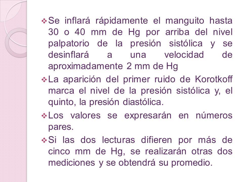 Se inflará rápidamente el manguito hasta 30 o 40 mm de Hg por arriba del nivel palpatorio de la presión sistólica y se desinflará a una velocidad de aproximadamente 2 mm de Hg