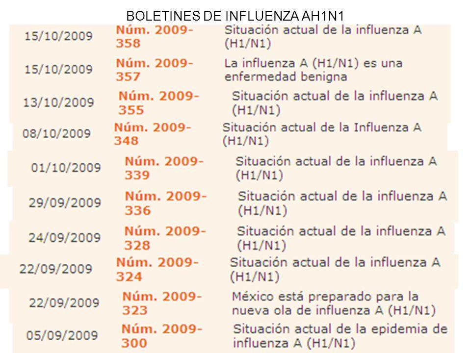 BOLETINES DE INFLUENZA AH1N1