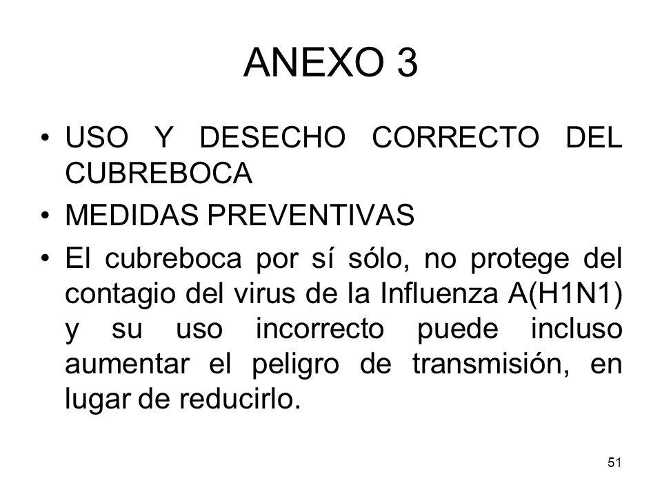 ANEXO 3 USO Y DESECHO CORRECTO DEL CUBREBOCA MEDIDAS PREVENTIVAS