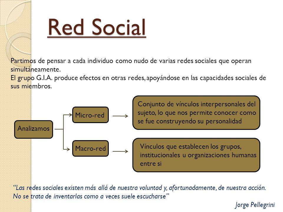 Red Social Partimos de pensar a cada individuo como nudo de varias redes sociales que operan simultáneamente.