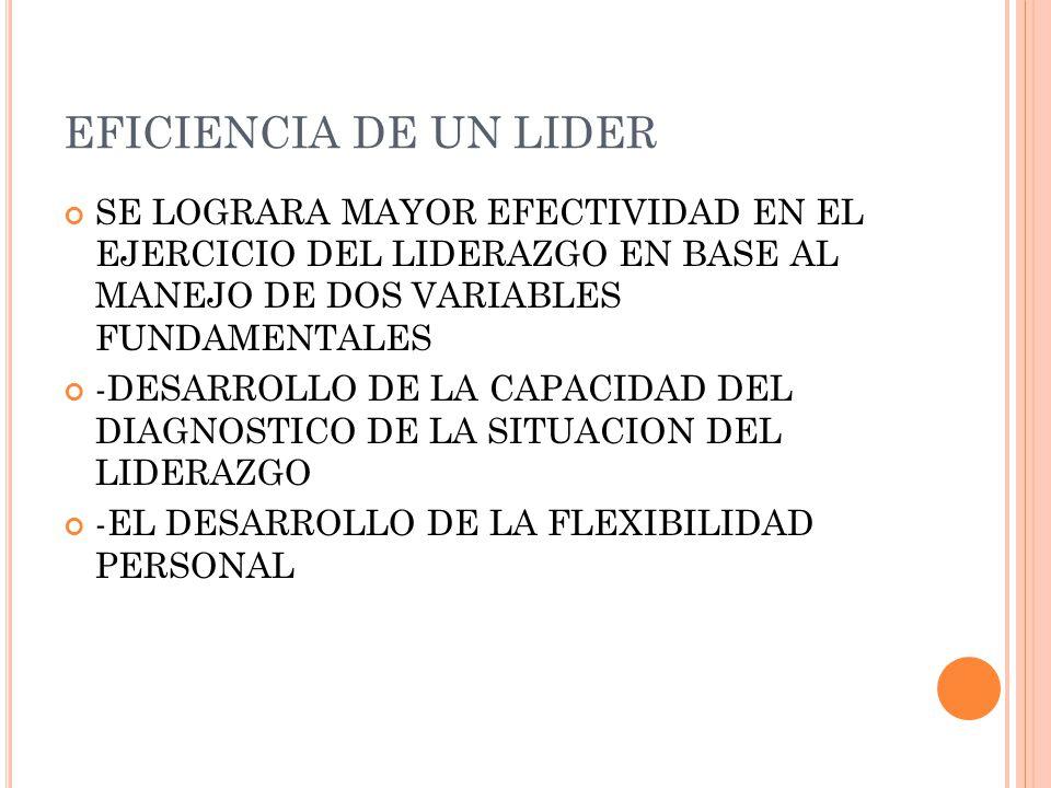 EFICIENCIA DE UN LIDER SE LOGRARA MAYOR EFECTIVIDAD EN EL EJERCICIO DEL LIDERAZGO EN BASE AL MANEJO DE DOS VARIABLES FUNDAMENTALES.