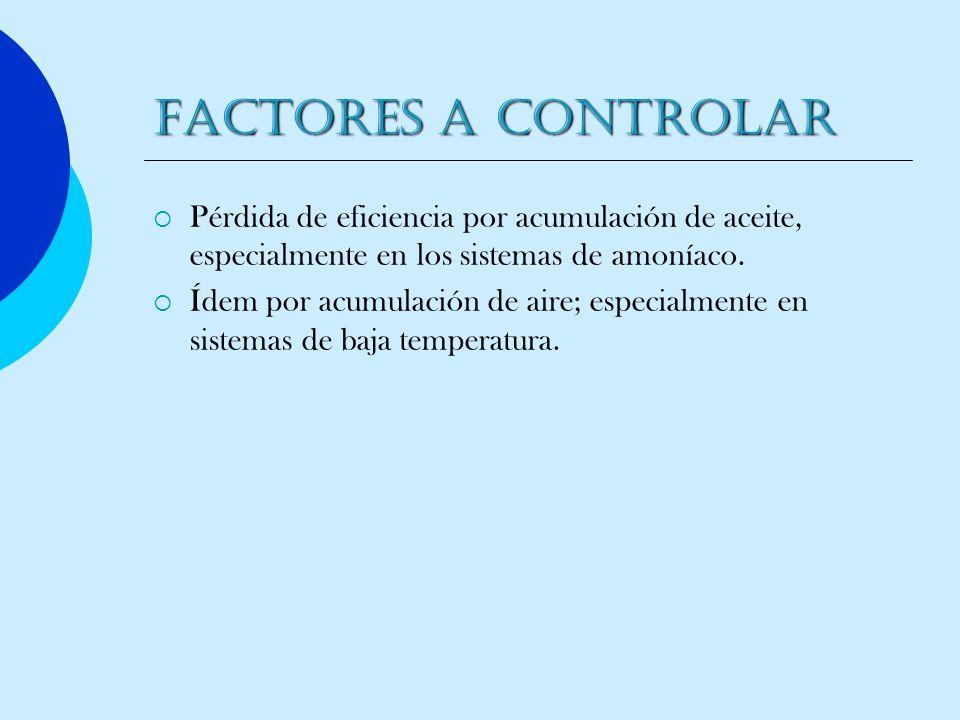 FACTORES A CONTROLAR Pérdida de eficiencia por acumulación de aceite, especialmente en los sistemas de amoníaco.