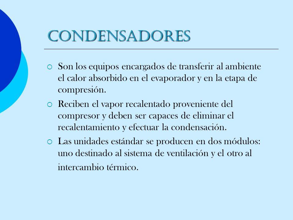 CONDENSADORES Son los equipos encargados de transferir al ambiente el calor absorbido en el evaporador y en la etapa de compresión.