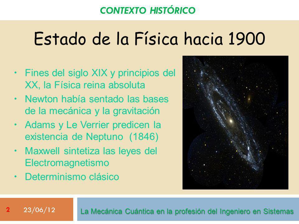 Estado de la Física hacia 1900