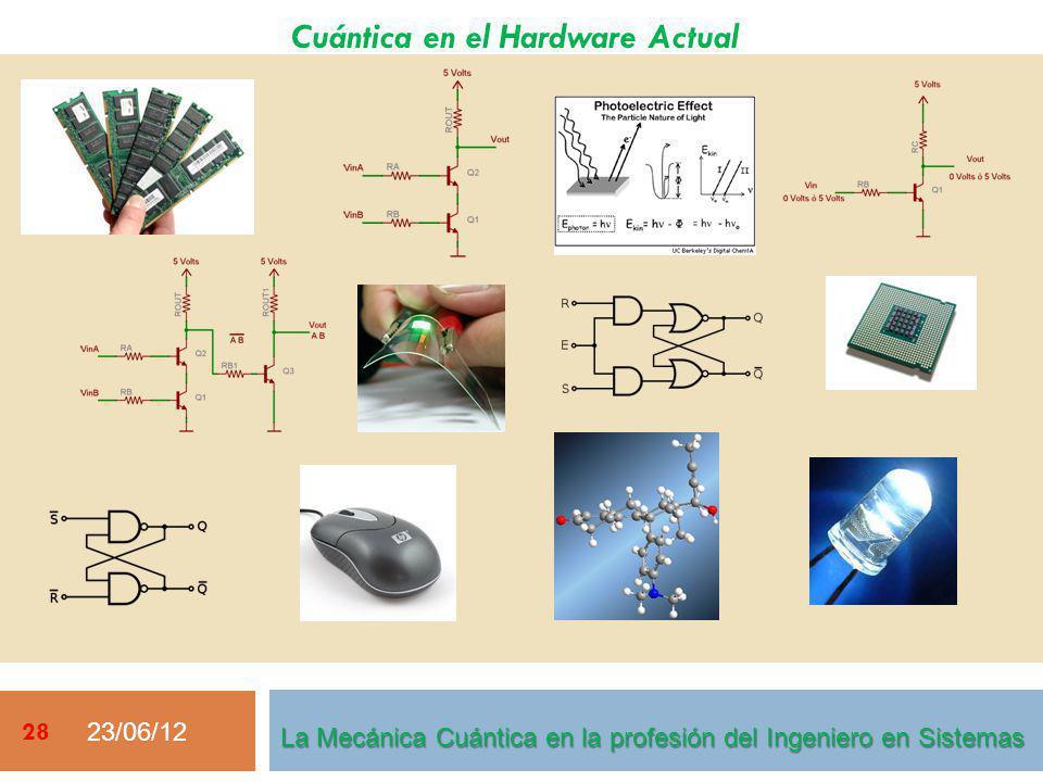 Cuántica en el Hardware Actual