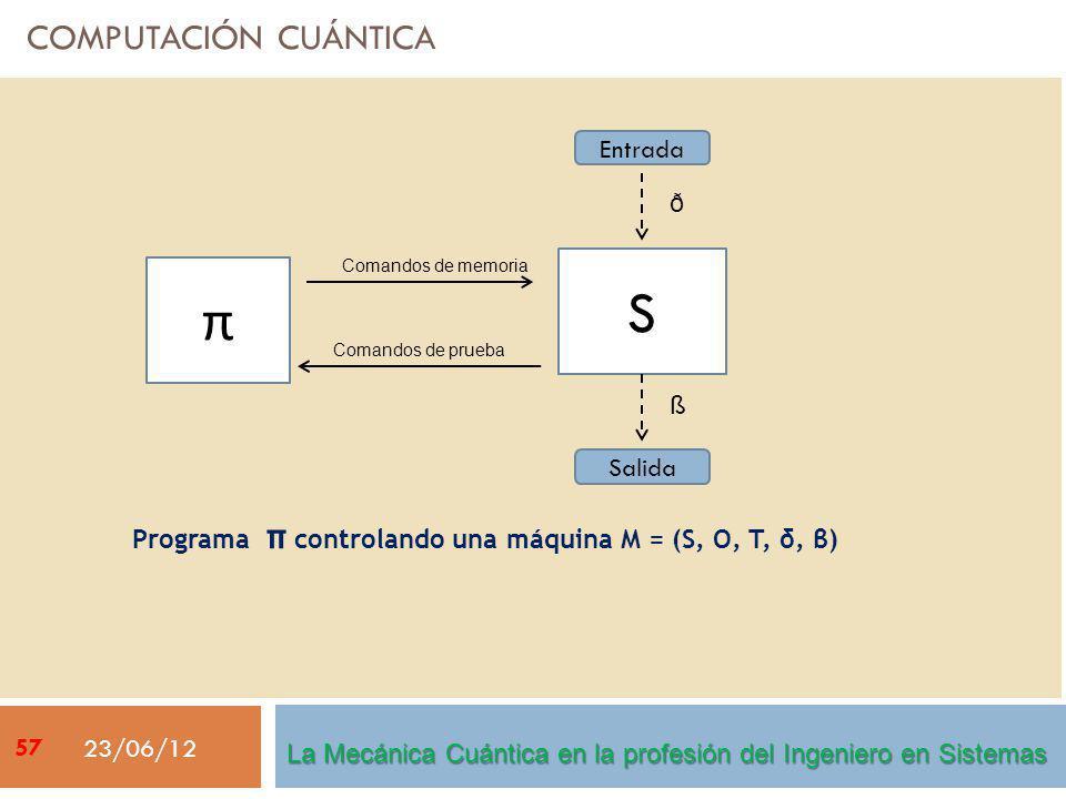 La Mecánica Cuántica en la profesión del Ingeniero en Sistemas