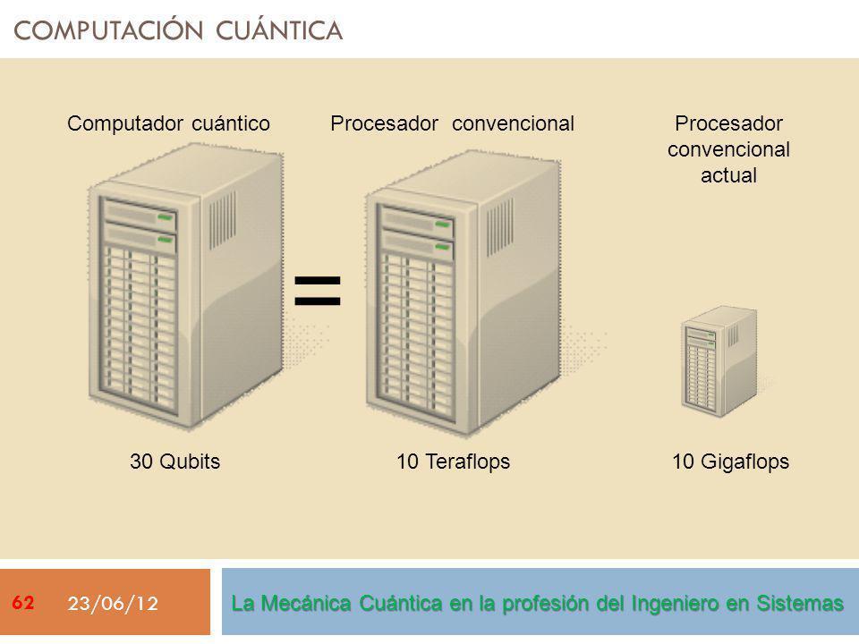 = COMPUTACIÓN cuántica Computador cuántico Procesador convencional