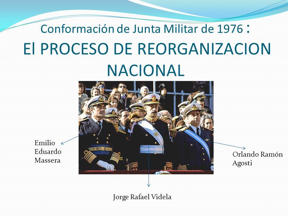 Conformación de Junta Militar de 1976 : El PROCESO DE REORGANIZACION NACIONAL