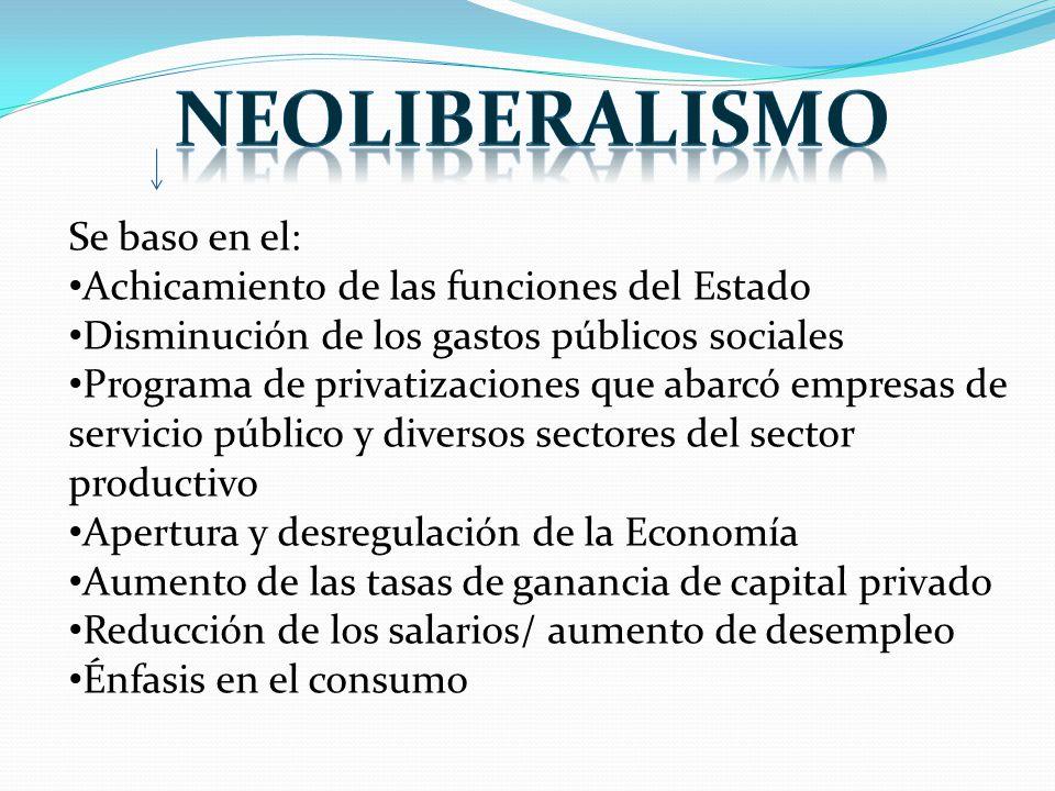 neoliberalismo Se baso en el: Achicamiento de las funciones del Estado