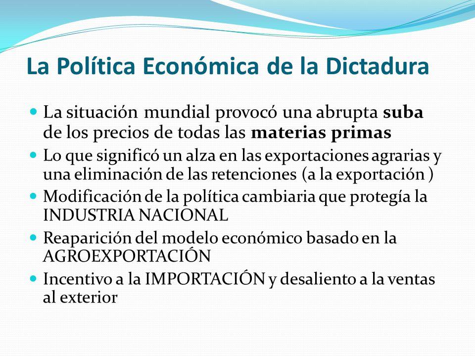 La Política Económica de la Dictadura