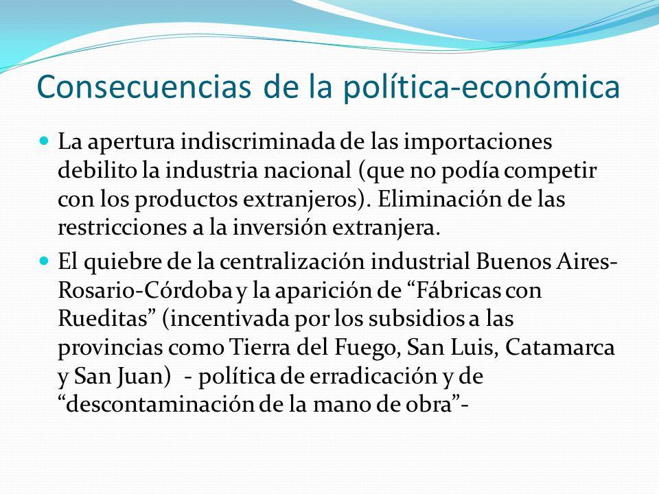 Consecuencias de la política-económica