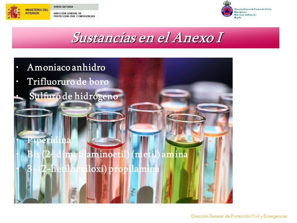 Sustancias en el Anexo I