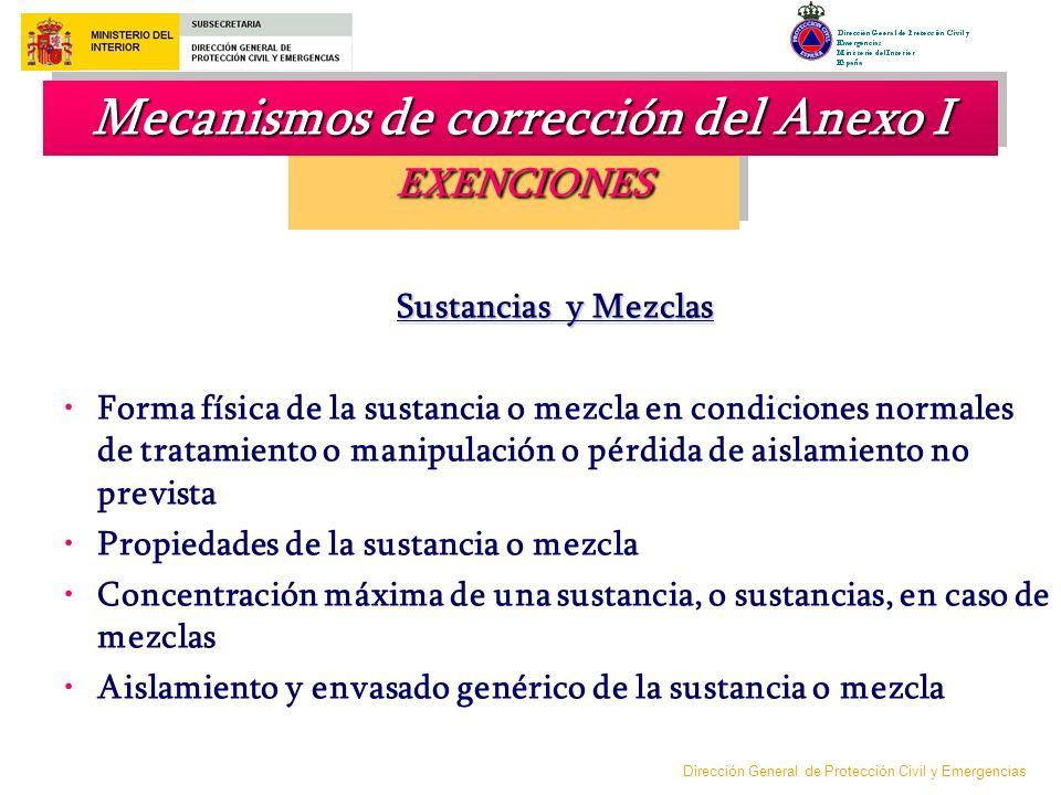 Mecanismos de corrección del Anexo I