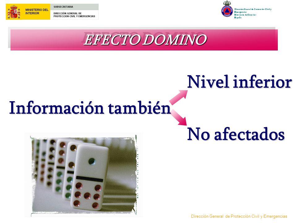 EFECTO DOMINO Nivel inferior Información también No afectados