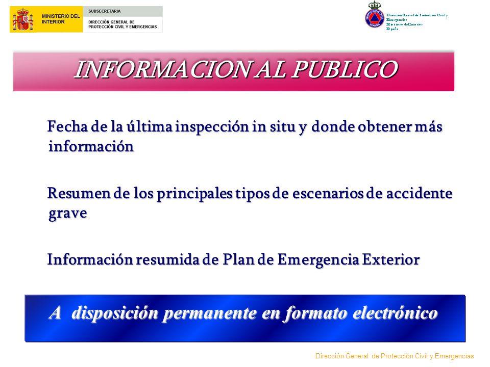 INFORMACION AL PUBLICO