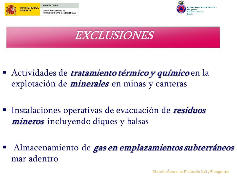 EXCLUSIONES Actividades de tratamiento térmico y químico en la explotación de minerales en minas y canteras.