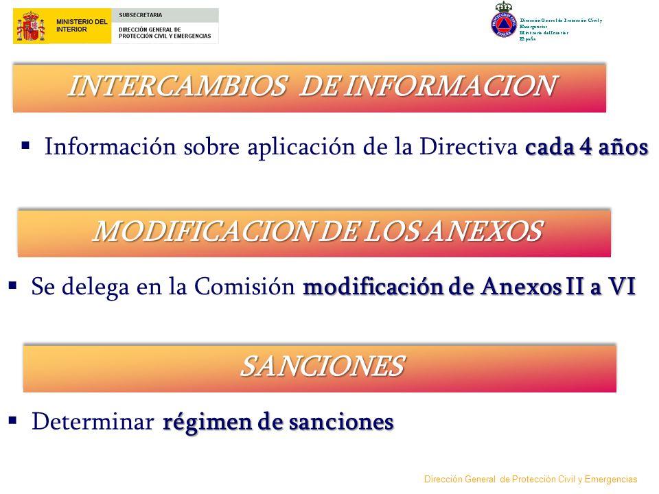 INTERCAMBIOS DE INFORMACION